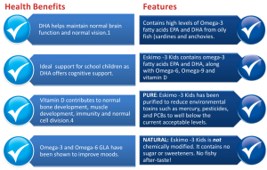 Eskimo-Kids-health-benefits-and-features-1024x651